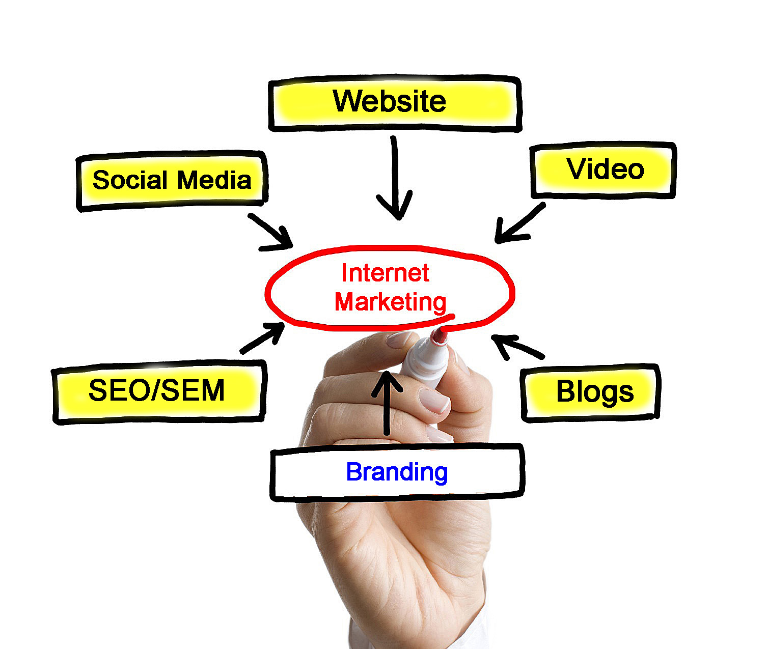Get your website found on the search engines through Webmasters Northwest, a Seattle WA area digital / Internet marketing firm
